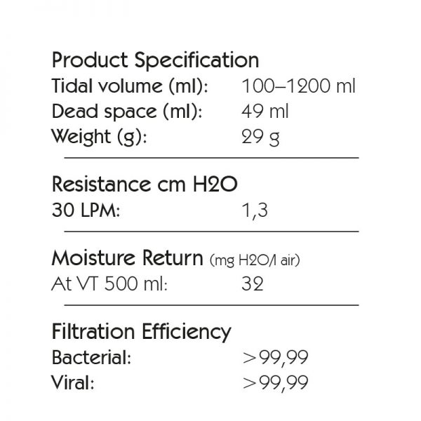Spec. Bact HME Midi Port Angle. Tidal volume (ml): 100–1200 ml.
