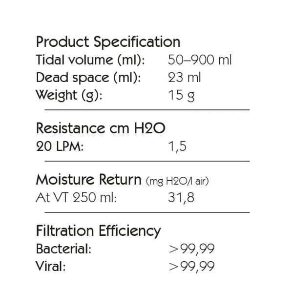 Spec. Pharma Mini Port 2. Tidal volume (ml): 50–900 ml