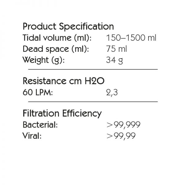 Bact HME Port. Tidal volume (ml): 150–1500 ml.